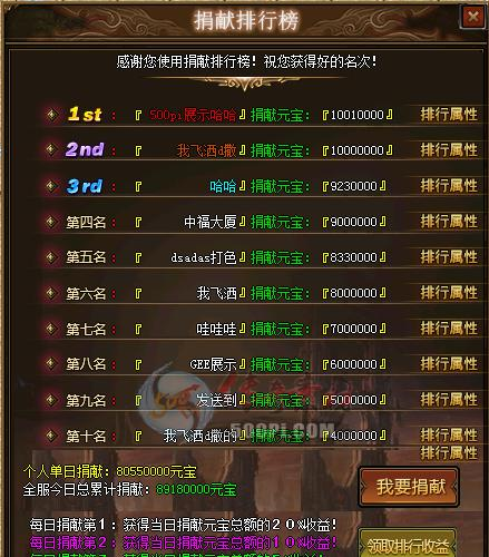 Gom-Gee【多功能货币捐献排行榜-带每日收益-称号属性+地图】
